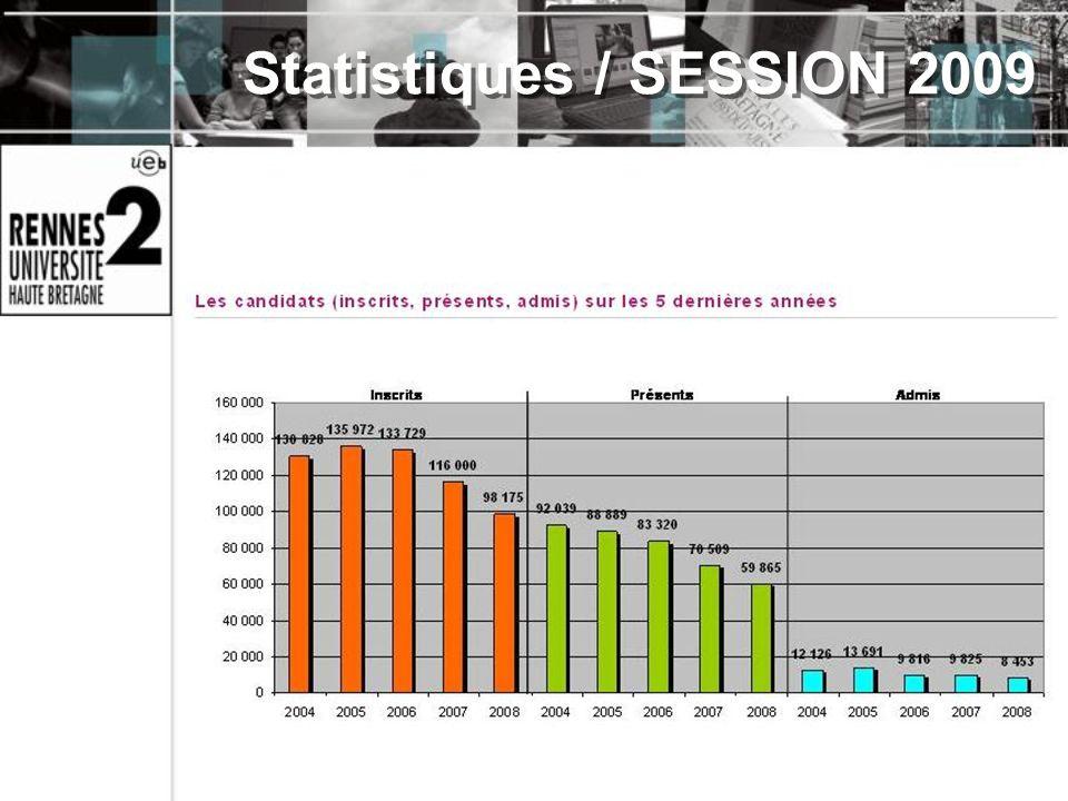 Statistiques / SESSION 2009