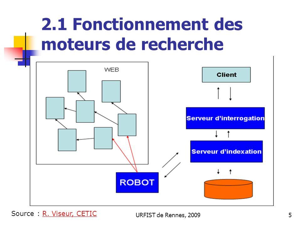 URFIST de Rennes, 20095 2.1 Fonctionnement des moteurs de recherche Source : R. Viseur, CETICR. Viseur, CETIC