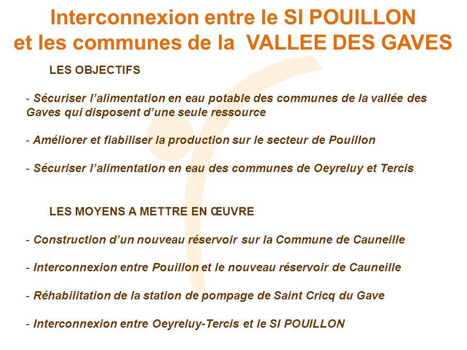Interconnexion entre le SI POUILLON et les communes de la VALLEE DES GAVES LES OBJECTIFS - Sécuriser lalimentation en eau potable des communes de la v