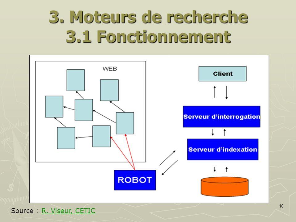 16 3. Moteurs de recherche 3.1 Fonctionnement Source : R. Viseur, CETICR. Viseur, CETIC