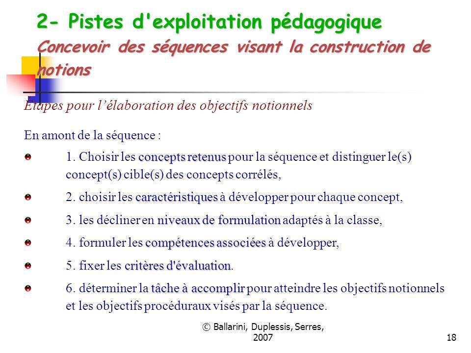 © Ballarini, Duplessis, Serres, 200718 2- Pistes d'exploitation pédagogique Concevoir des séquences visant la construction de notions Étapes pour léla