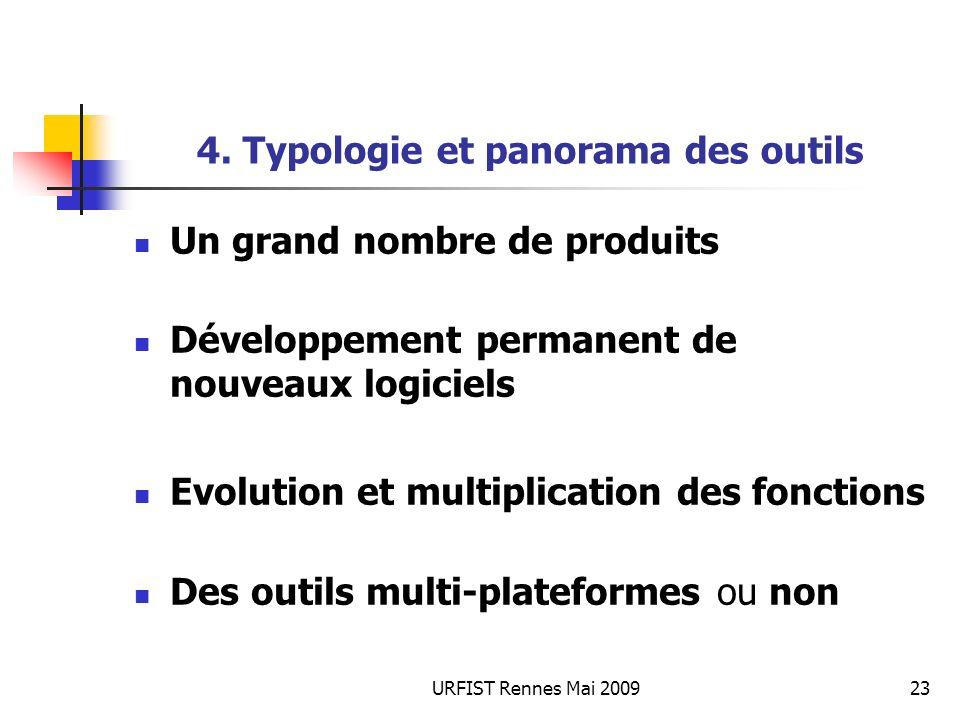 URFIST Rennes Mai 200923 4. Typologie et panorama des outils Un grand nombre de produits Développement permanent de nouveaux logiciels Evolution et mu