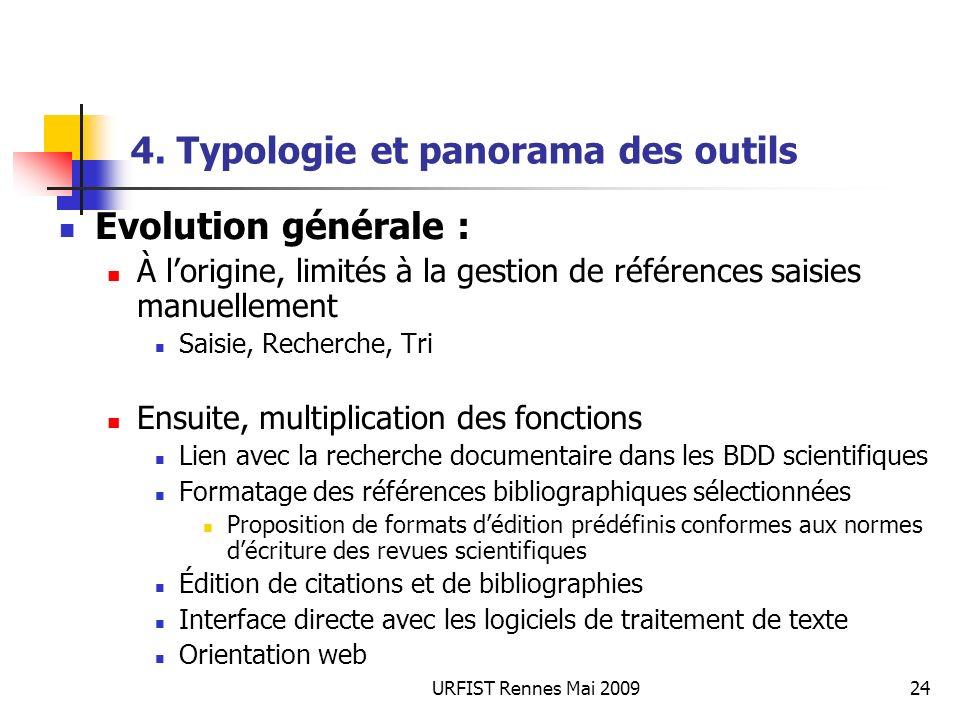 URFIST Rennes Mai 200924 4. Typologie et panorama des outils Evolution générale : À lorigine, limités à la gestion de références saisies manuellement