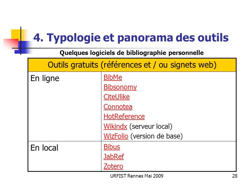 URFIST Rennes Mai 200928 4. Typologie et panorama des outils Outils gratuits (références et / ou signets web) En ligne BibMe Bibsonomy CiteUlike Conno