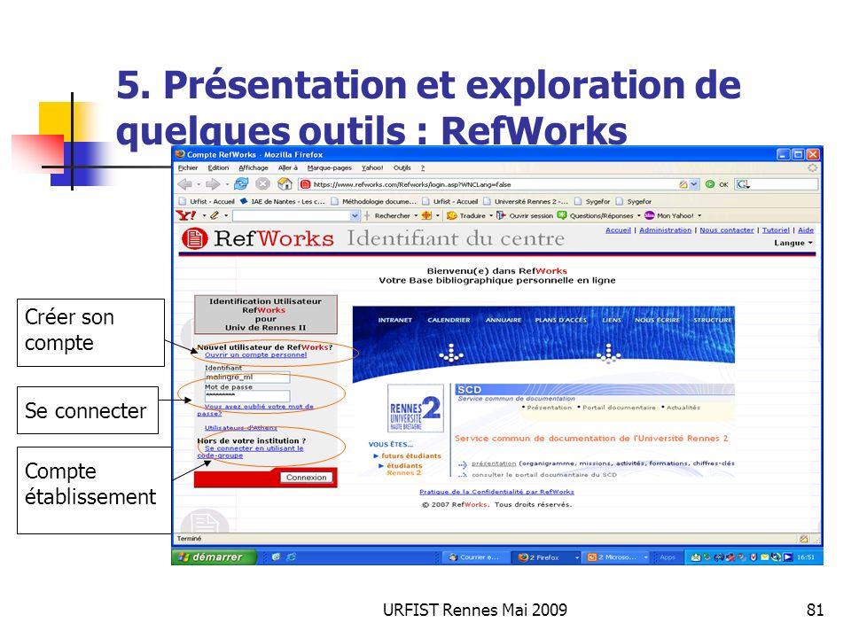 URFIST Rennes Mai 200981 5. Présentation et exploration de quelques outils : RefWorks Créer son compte Se connecter Compte établissement