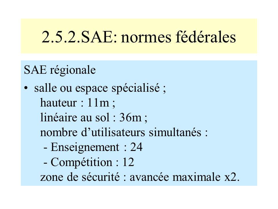 2.5.2.SAE: normes fédérales SAE régionale salle ou espace spécialisé ; hauteur : 11m ; linéaire au sol : 36m ; nombre dutilisateurs simultanés : - Ens