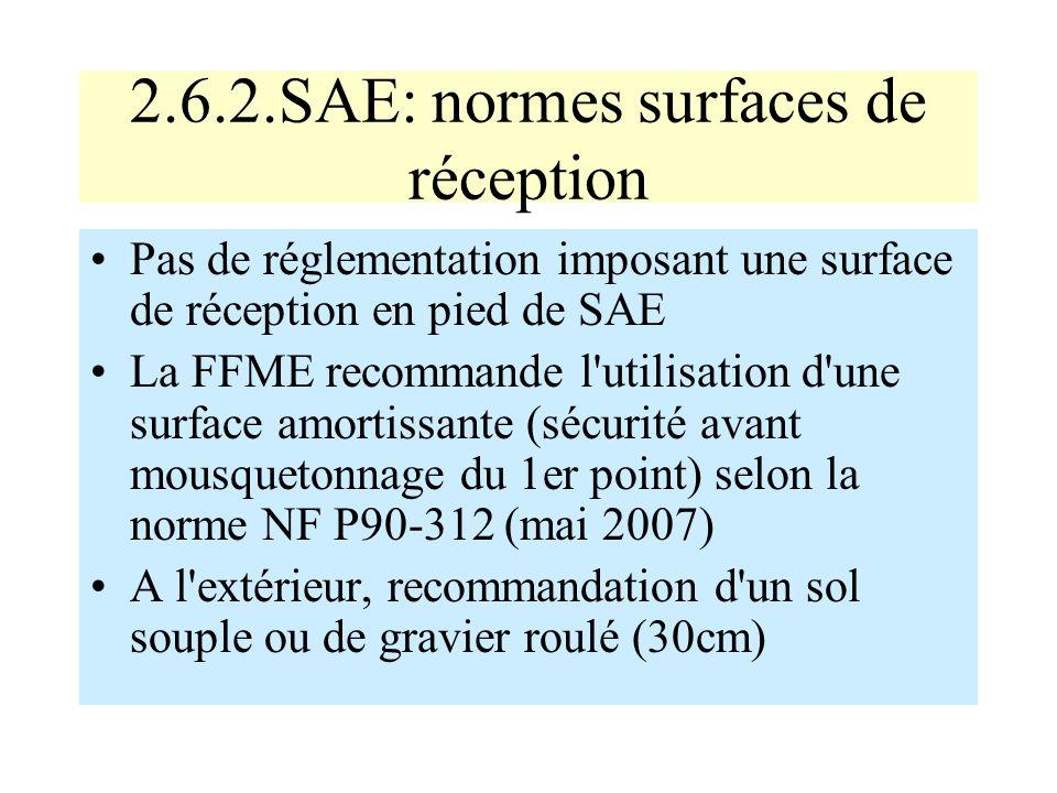 2.6.2.SAE: normes surfaces de réception Pas de réglementation imposant une surface de réception en pied de SAE La FFME recommande l'utilisation d'une