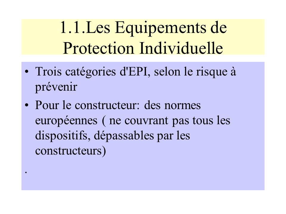 1.1.Les Equipements de Protection Individuelle Trois catégories d'EPI, selon le risque à prévenir Pour le constructeur: des normes européennes ( ne co