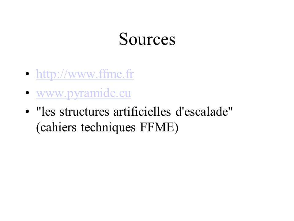 Sources http://www.ffme.fr www.pyramide.eu