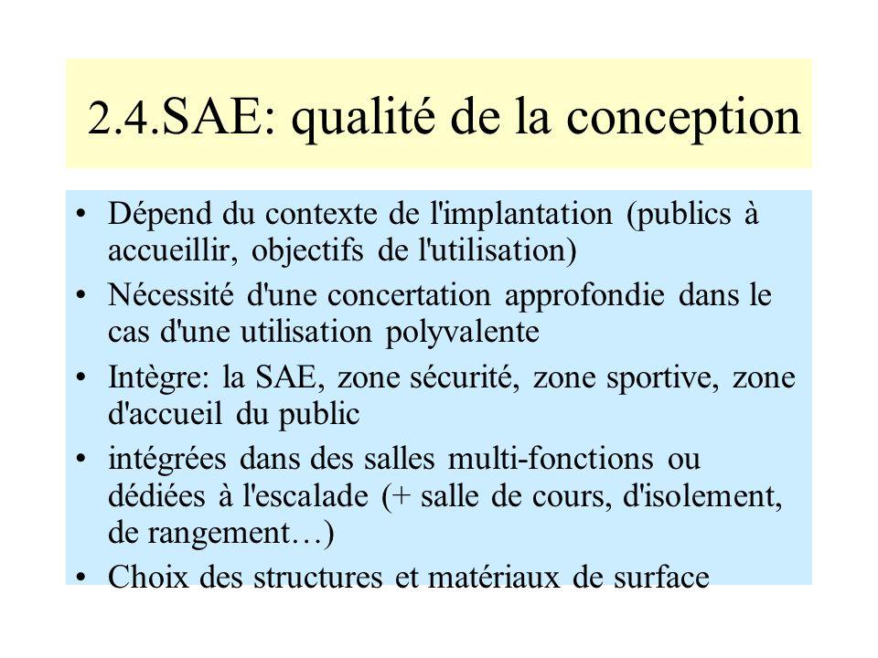 2.4. SAE: qualité de la conception Dépend du contexte de l'implantation (publics à accueillir, objectifs de l'utilisation) Nécessité d'une concertatio
