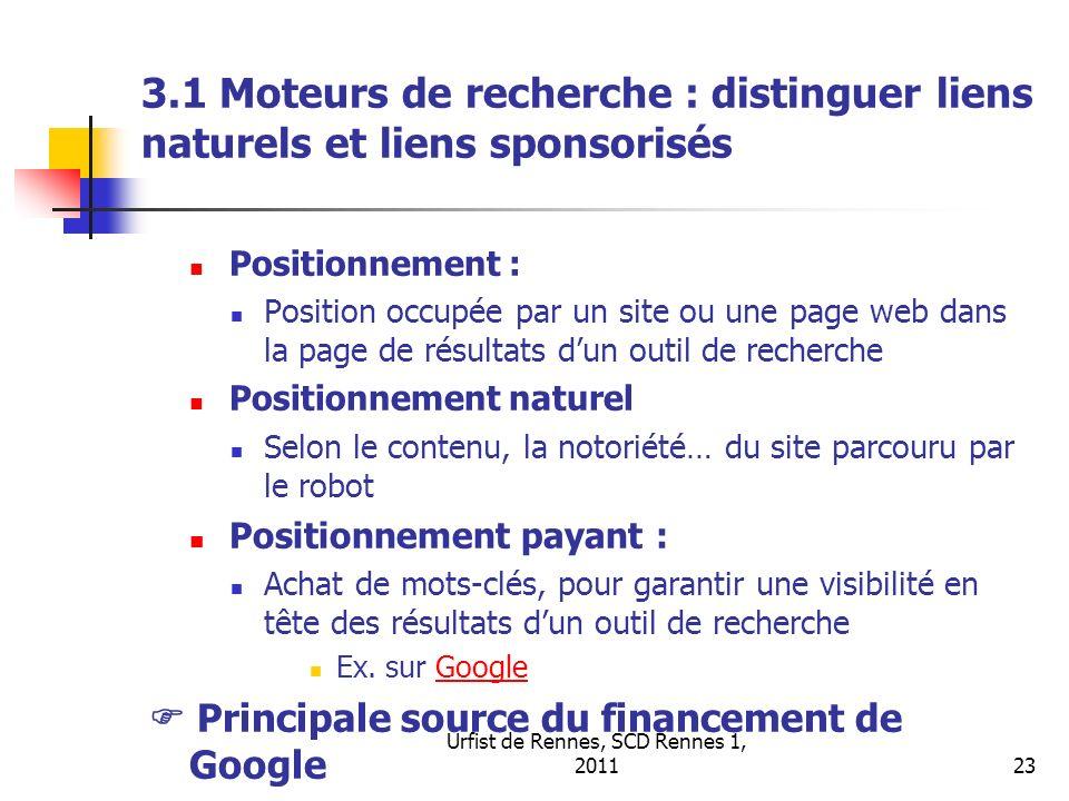 Urfist de Rennes, SCD Rennes 1, 201123 3.1 Moteurs de recherche : distinguer liens naturels et liens sponsorisés Positionnement : Position occupée par