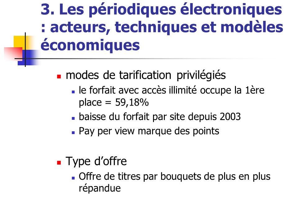 3. Les périodiques électroniques : acteurs, techniques et modèles économiques modes de tarification privilégiés le forfait avec accès illimité occupe