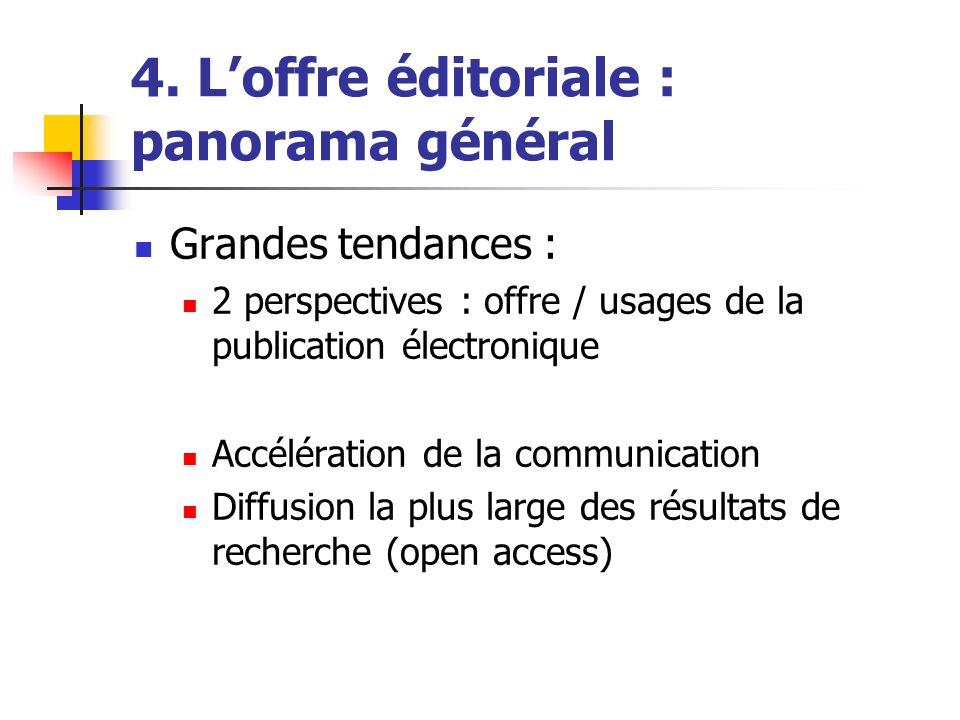 4. Loffre éditoriale : panorama général Grandes tendances : 2 perspectives : offre / usages de la publication électronique Accélération de la communic