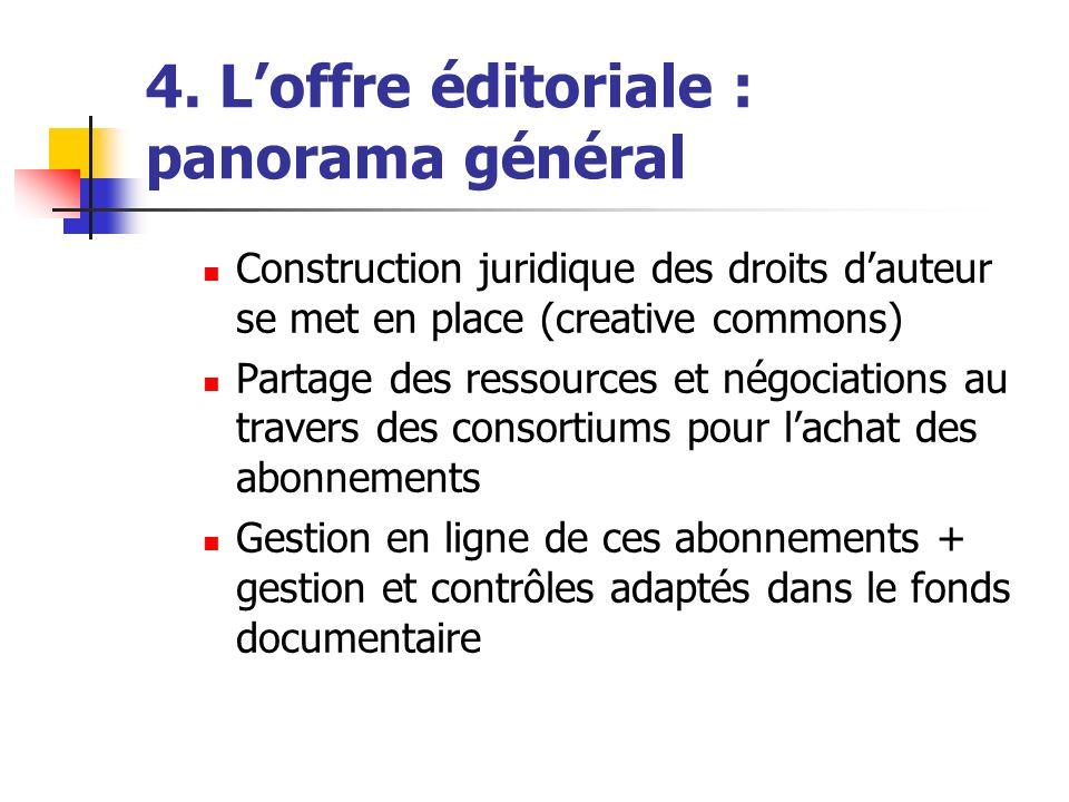 4. Loffre éditoriale : panorama général Construction juridique des droits dauteur se met en place (creative commons) Partage des ressources et négocia