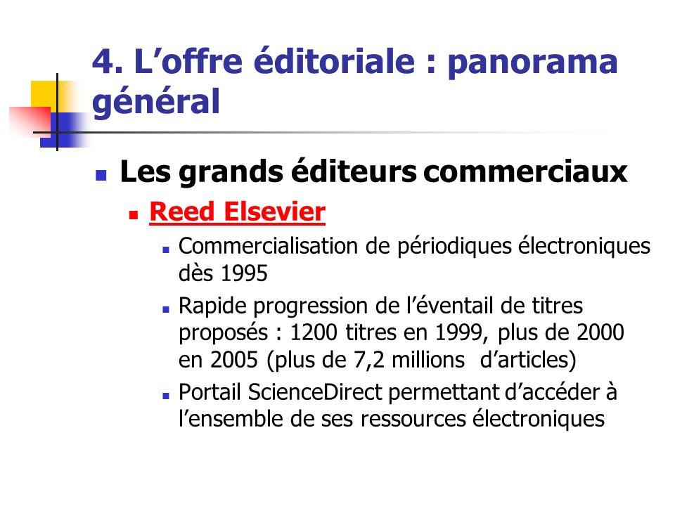 4. Loffre éditoriale : panorama général Les grands éditeurs commerciaux Reed Elsevier Commercialisation de périodiques électroniques dès 1995 Rapide p