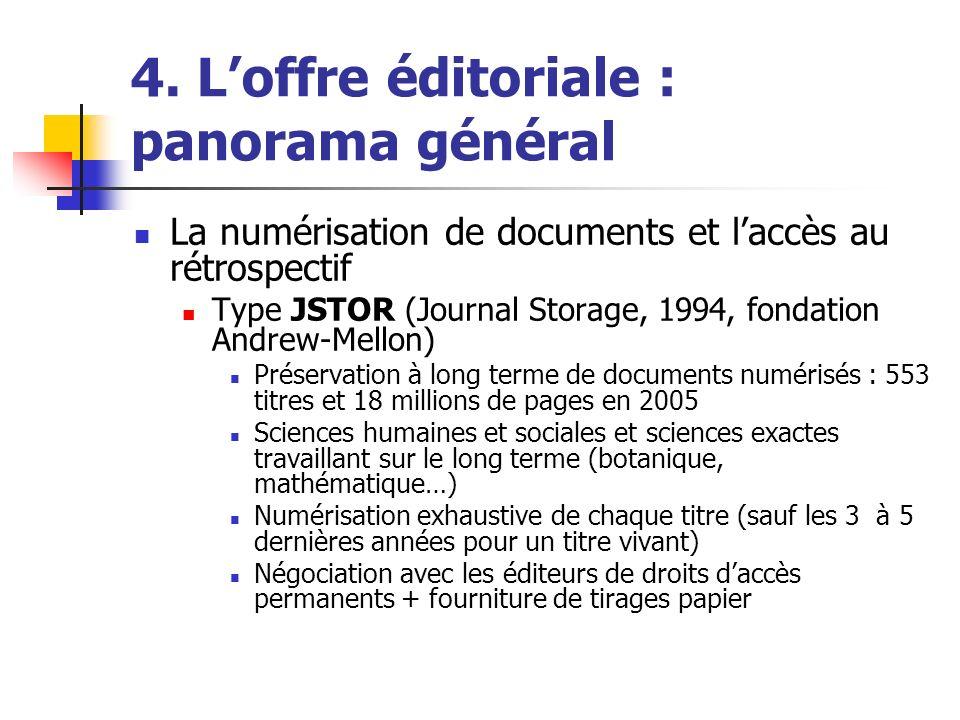 4. Loffre éditoriale : panorama général La numérisation de documents et laccès au rétrospectif Type JSTOR (Journal Storage, 1994, fondation Andrew-Mel