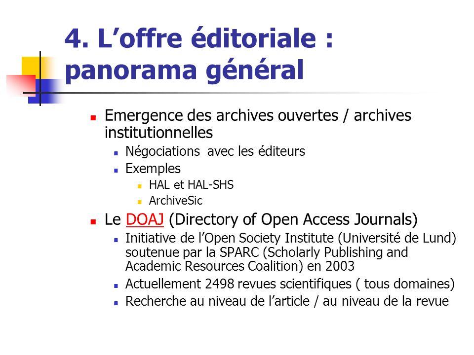 4. Loffre éditoriale : panorama général Emergence des archives ouvertes / archives institutionnelles Négociations avec les éditeurs Exemples HAL et HA