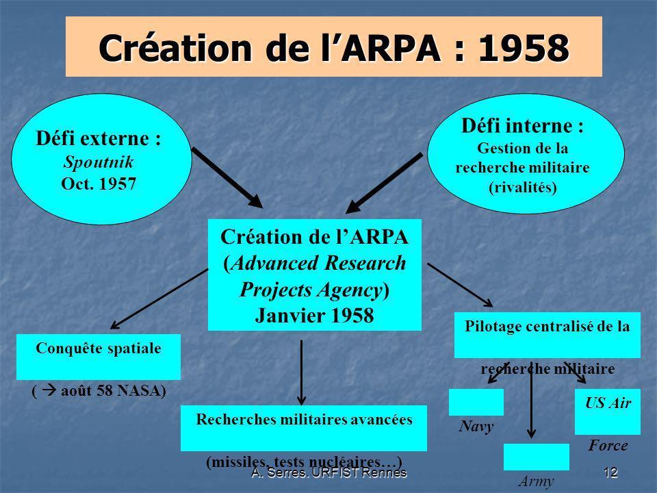 A. Serres. URFIST Rennes12 Création de lARPA : 1958 Défi externe : Spoutnik Oct. 1957 Défi interne : Gestion de la recherche militaire (rivalités) Cré