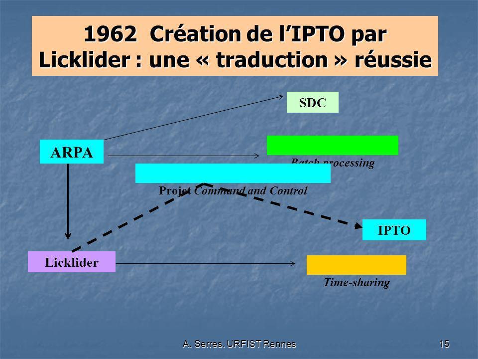 A. Serres. URFIST Rennes15 1962 Création de lIPTO par Licklider : une « traduction » réussie ARPA Licklider Batch processing Projet Command and Contro