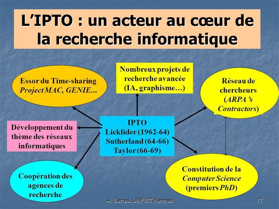 A. Serres. URFIST Rennes17 LIPTO : un acteur au cœur de la recherche informatique IPTO Licklider (1962-64) Sutherland (64-66) Taylor (66-69) Réseau de
