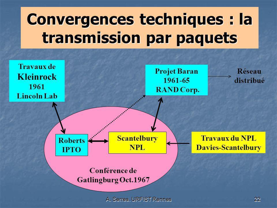 A. Serres. URFIST Rennes22 Convergences techniques : la transmission par paquets Travaux de Kleinrock 1961 Lincoln Lab Projet Baran 1961-65 RAND Corp.