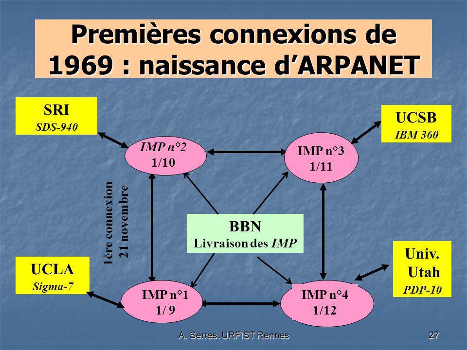 A. Serres. URFIST Rennes27 Premières connexions de 1969 : naissance dARPANET BBN Livraison des IMP SRI SDS-940 UCLA Sigma-7 UCSB IBM 360 Univ. Utah PD