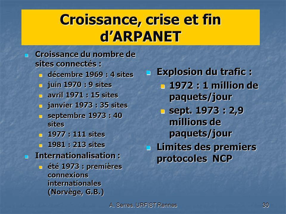 A. Serres. URFIST Rennes30 Croissance, crise et fin dARPANET Croissance du nombre de sites connectés : Croissance du nombre de sites connectés : décem