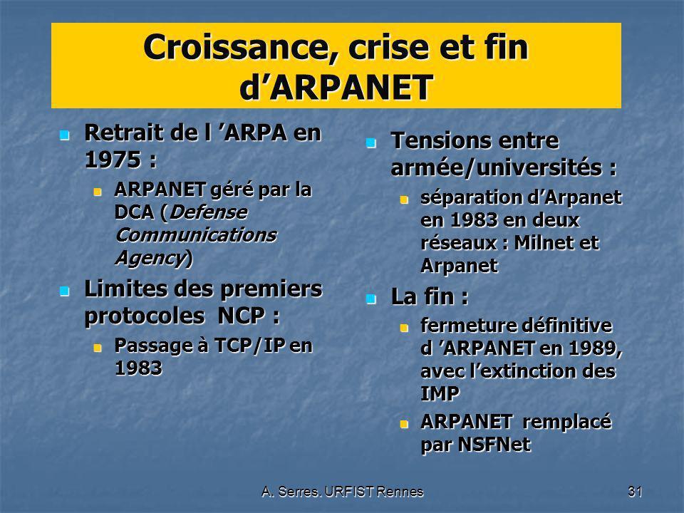 A. Serres. URFIST Rennes31 Croissance, crise et fin dARPANET Retrait de l ARPA en 1975 : Retrait de l ARPA en 1975 : ARPANET géré par la DCA (Defense