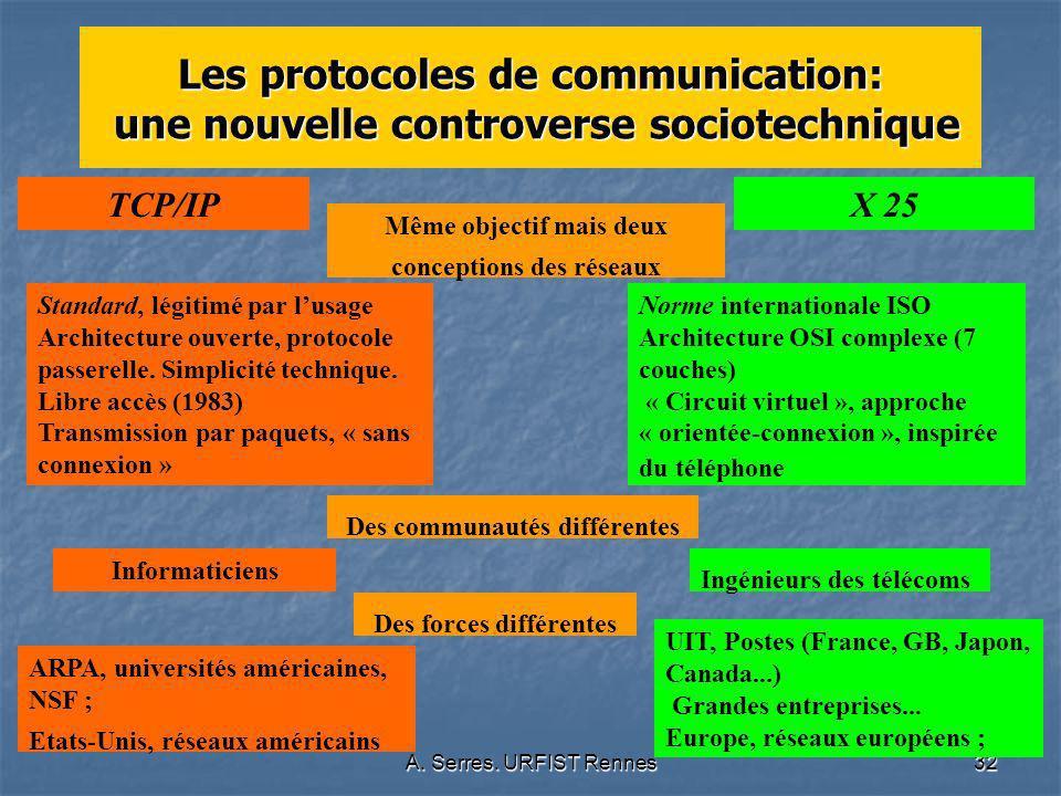 A. Serres. URFIST Rennes32 Les protocoles de communication: une nouvelle controverse sociotechnique Standard, légitimé par lusage Architecture ouverte