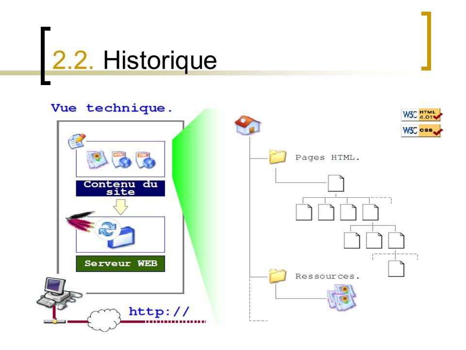 6 Nov. 2008 – Blaise de Carné-Carnavalet 2.2. Historique