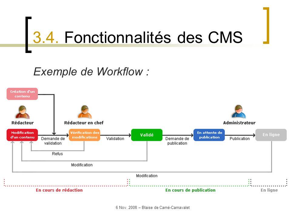 6 Nov. 2008 – Blaise de Carné-Carnavalet 3.4. Fonctionnalités des CMS Exemple de Workflow :