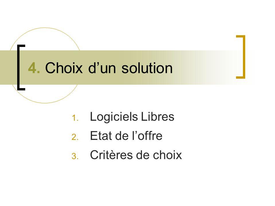 4. Choix dun solution 1. Logiciels Libres 2. Etat de loffre 3. Critères de choix