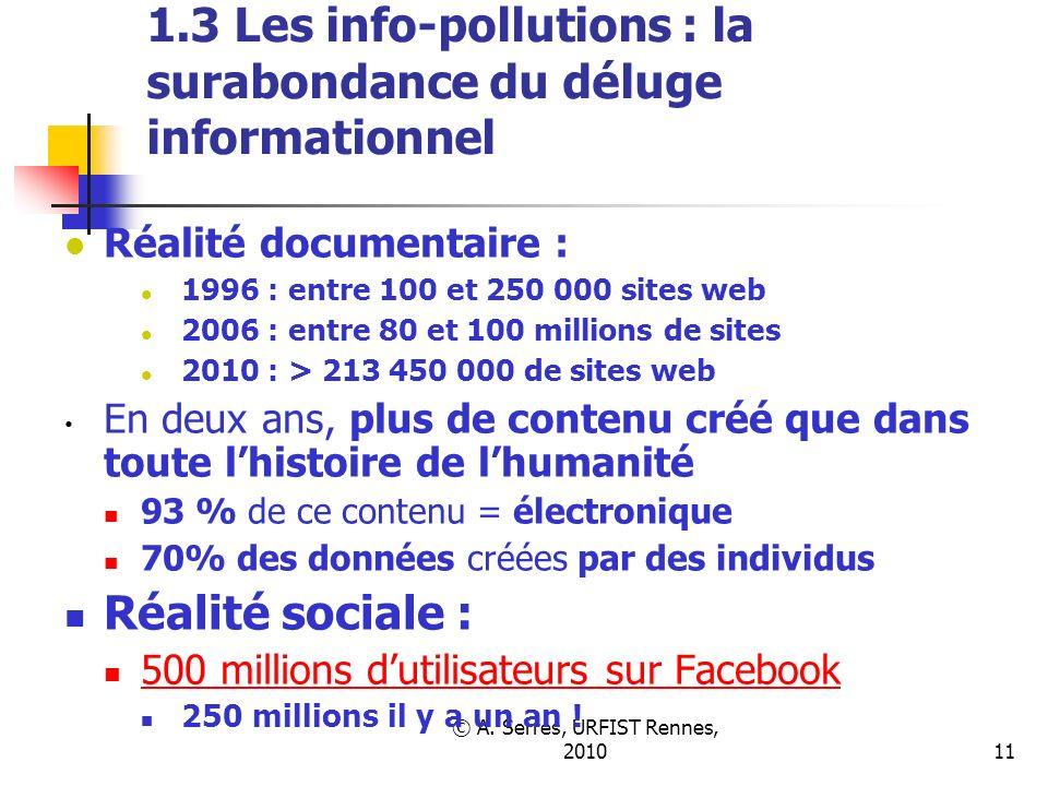 © A. Serres, URFIST Rennes, 201011 Réalité documentaire : 1996 : entre 100 et 250 000 sites web 2006 : entre 80 et 100 millions de sites 2010 : > 213