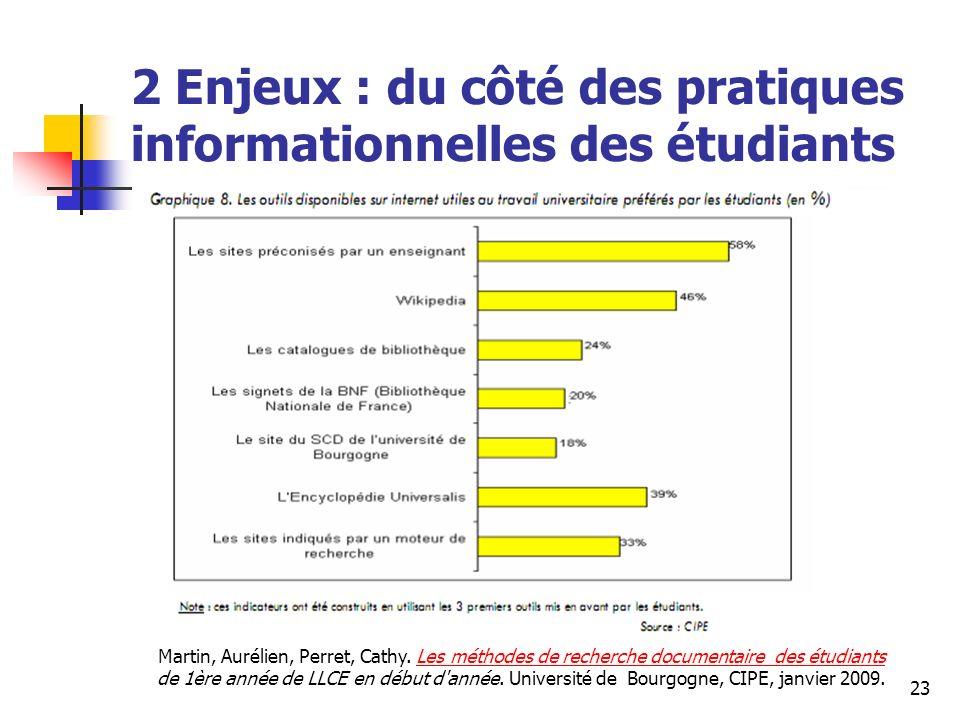 23 2 Enjeux : du côté des pratiques informationnelles des étudiants Martin, Aurélien, Perret, Cathy.
