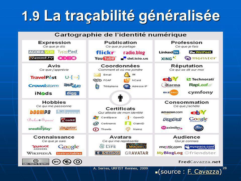 A. Serres, URFIST Rennes, 2009 28 1.9 La traçabilité généralisée (source : F.