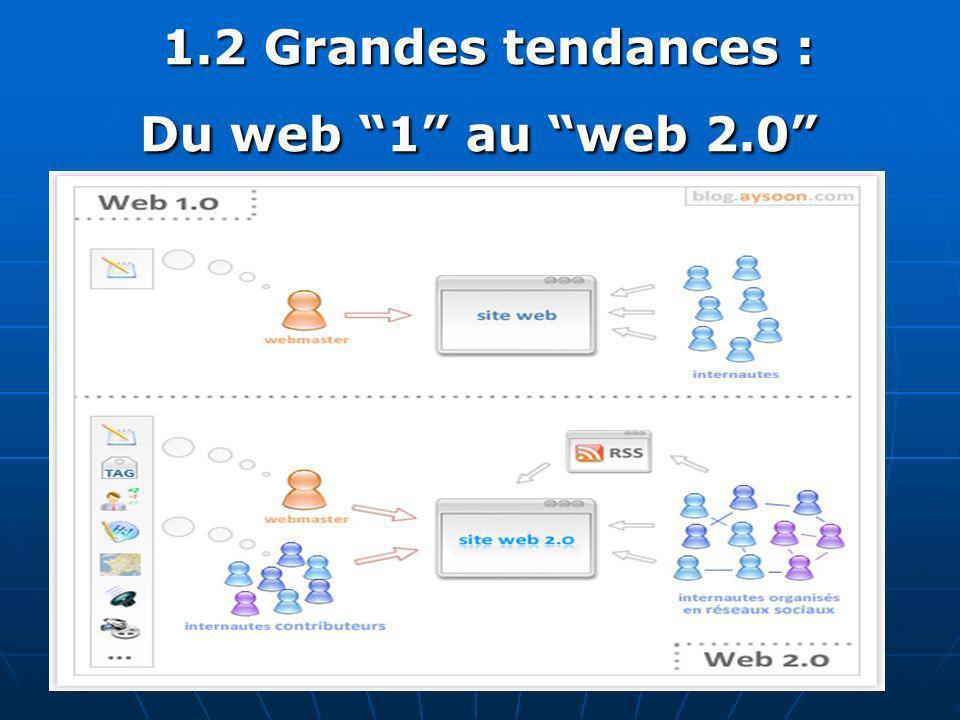 1.2 Grandes tendances : Du web 1 au web 2.0 1.2 Grandes tendances : Du web 1 au web 2.0