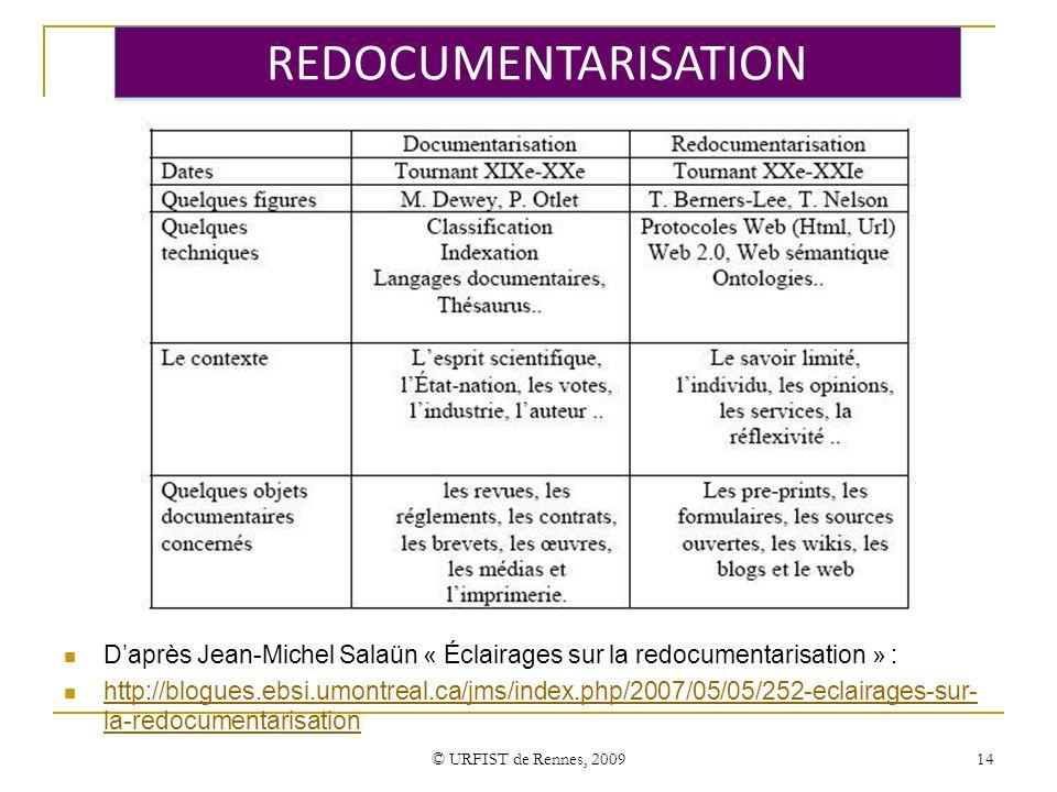 © URFIST de Rennes, 2009 14 Daprès Jean-Michel Salaün « Éclairages sur la redocumentarisation » : http://blogues.ebsi.umontreal.ca/jms/index.php/2007/