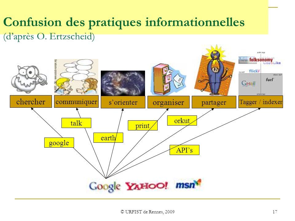 © URFIST de Rennes, 2009 17 Confusion des pratiques informationnelles (daprès O. Ertzscheid) chercher communiquer Tagger / indexer organiser sorienter