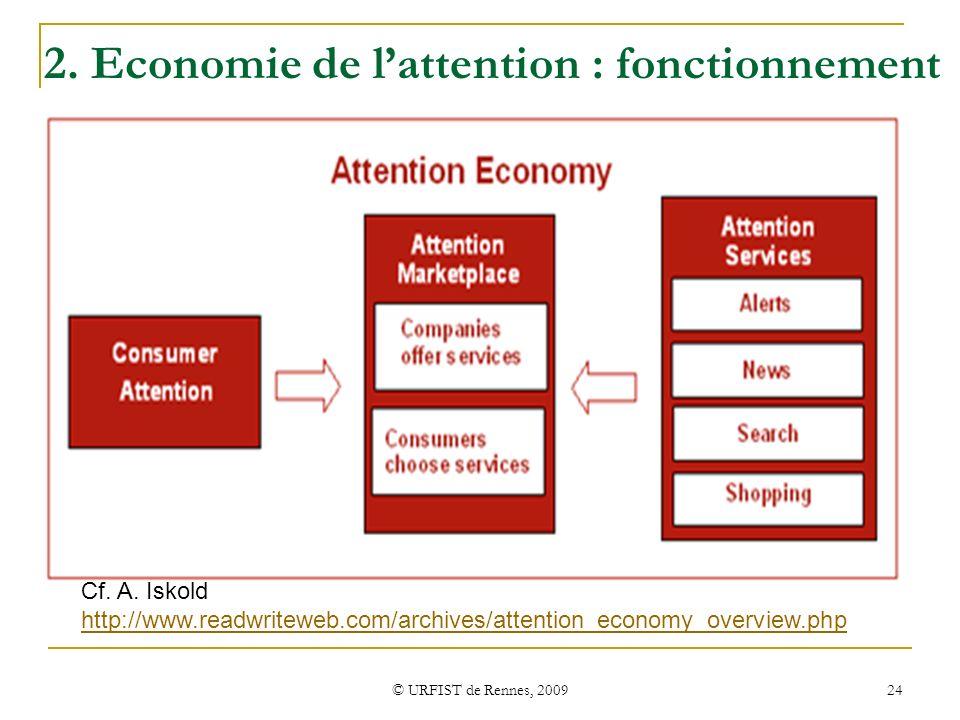 © URFIST de Rennes, 2009 24 2. Economie de lattention : fonctionnement Cf. A. Iskold http://www.readwriteweb.com/archives/attention_economy_overview.p