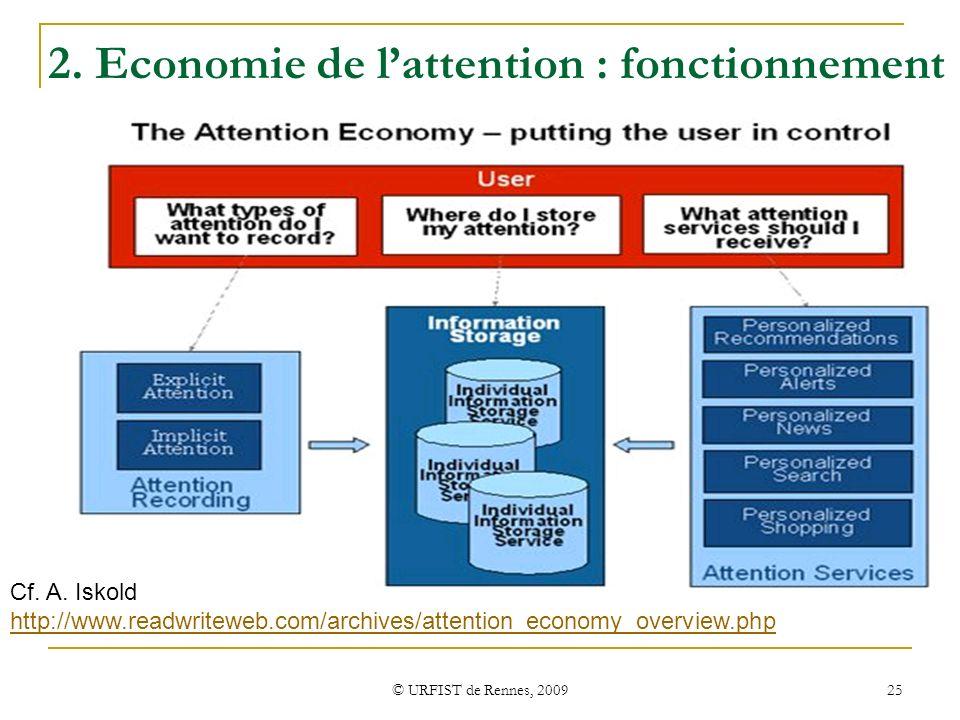 © URFIST de Rennes, 2009 25 2. Economie de lattention : fonctionnement Cf. A. Iskold http://www.readwriteweb.com/archives/attention_economy_overview.p