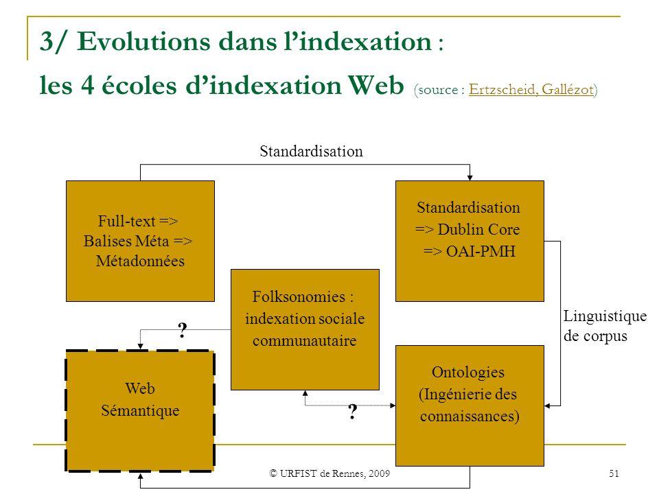 © URFIST de Rennes, 2009 51 3/ Evolutions dans lindexation : les 4 écoles dindexation Web (source : Ertzscheid, Gallézot)Ertzscheid, Gallézot Full-tex