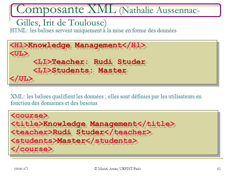 cours n°1 © Muriel Amar, URFIST Paris 61 Composante XML (Nathalie Aussennac- Gilles, Irit de Toulouse) Knowledge Management Teacher: Rudi Studer Stude