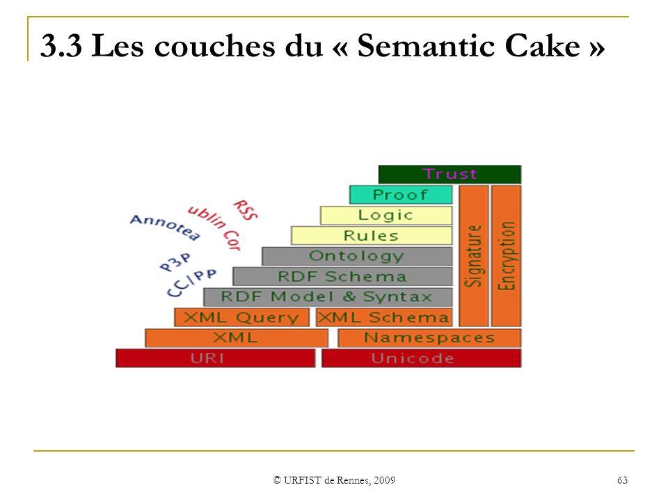 © URFIST de Rennes, 2009 63 3.3 Les couches du « Semantic Cake »