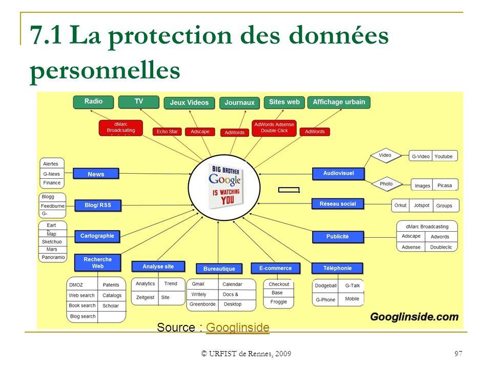 © URFIST de Rennes, 2009 97 7.1 La protection des données personnelles Source : GooglinsideGooglinside