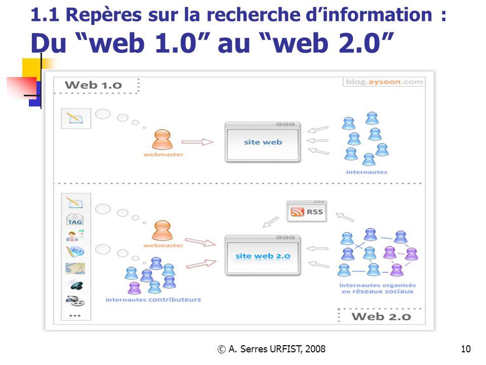 © A. Serres URFIST, 200810 1.1 Repères sur la recherche dinformation : Du web 1.0 au web 2.0