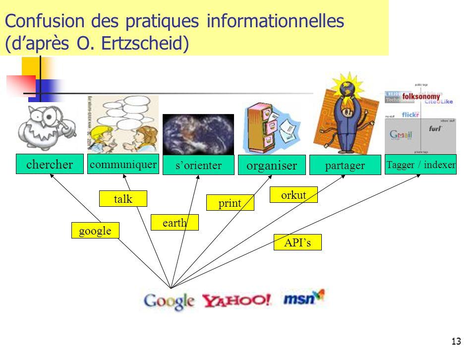 13 Confusion des pratiques informationnelles (daprès O. Ertzscheid) chercher communiquer Tagger / indexer organiser sorienterpartager google talk eart