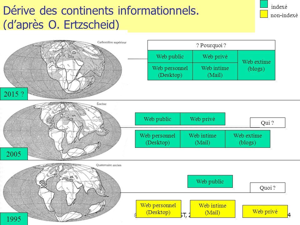 © A. Serres URFIST, 20084 Dérive des continents informationnels. (daprès O. Ertzscheid) 1995 2005 2015 ? Web public Web privé Web personnel (Desktop)