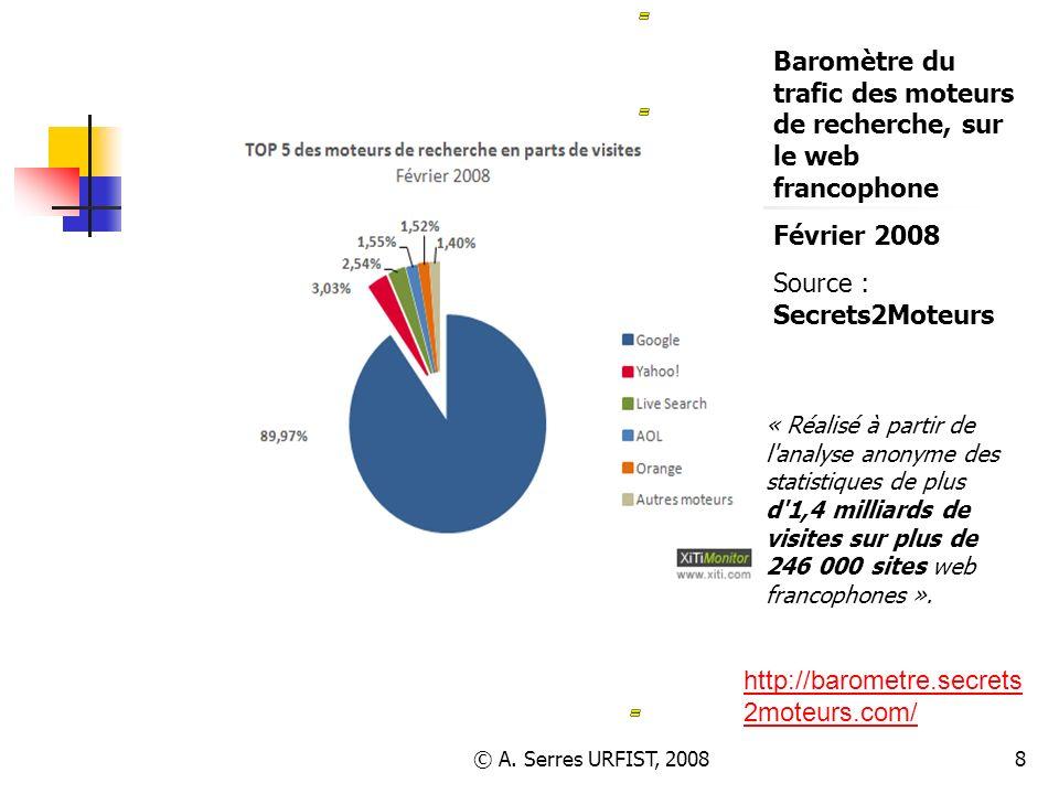 © A. Serres URFIST, 20088 TOP 15 (Octobre 2006) Légende : Stabilité du % du trafic ou changement inférieur à +/-0,1% par rapport au mois précédent. Ba