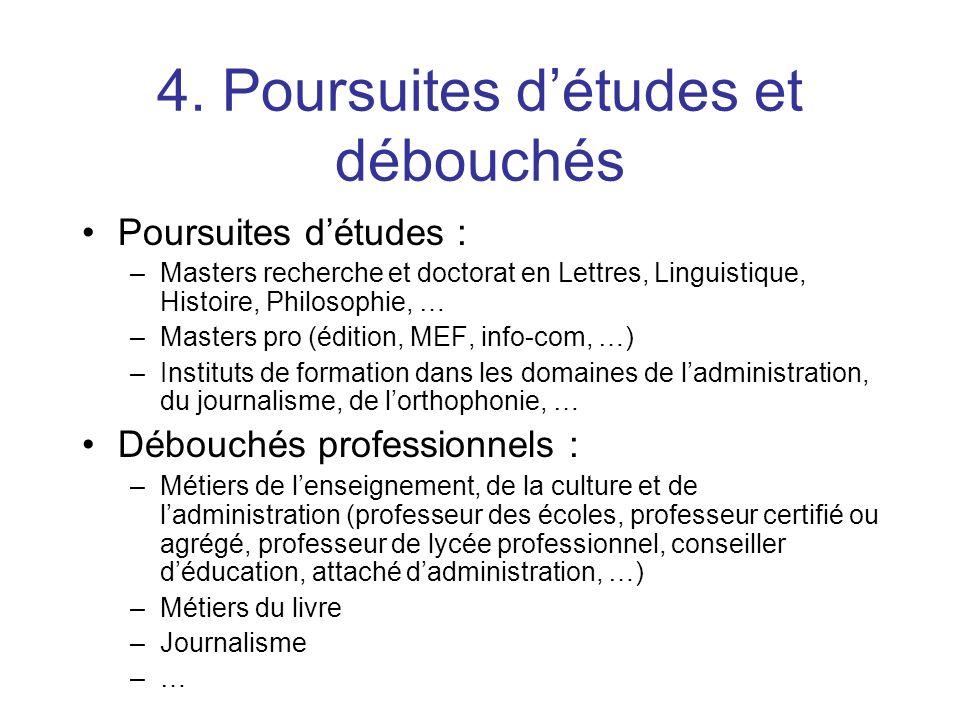 4. Poursuites détudes et débouchés Poursuites détudes : –Masters recherche et doctorat en Lettres, Linguistique, Histoire, Philosophie, … –Masters pro