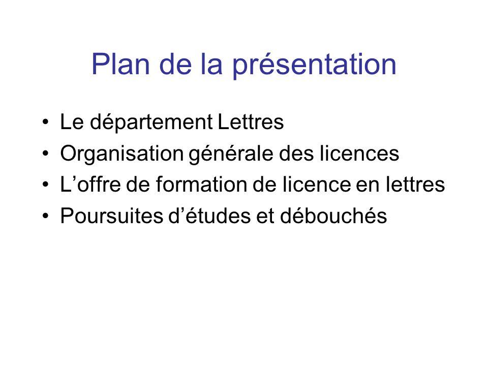 Plan de la présentation Le département Lettres Organisation générale des licences Loffre de formation de licence en lettres Poursuites détudes et débo